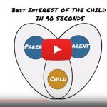 Best Interest of the Child